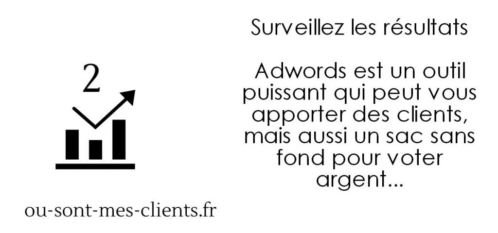 efficacit campagne adwords