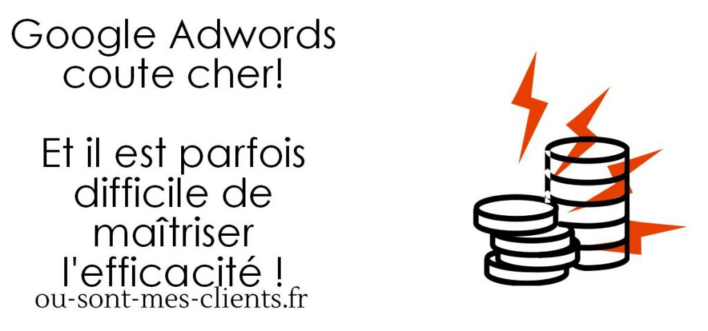 optimisation campagne adwords