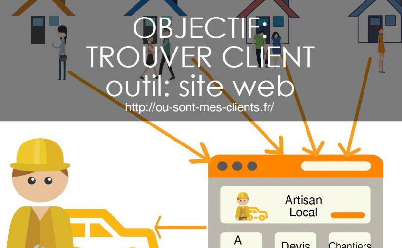 Comment trouver client- développer un site web pour artisan btp
