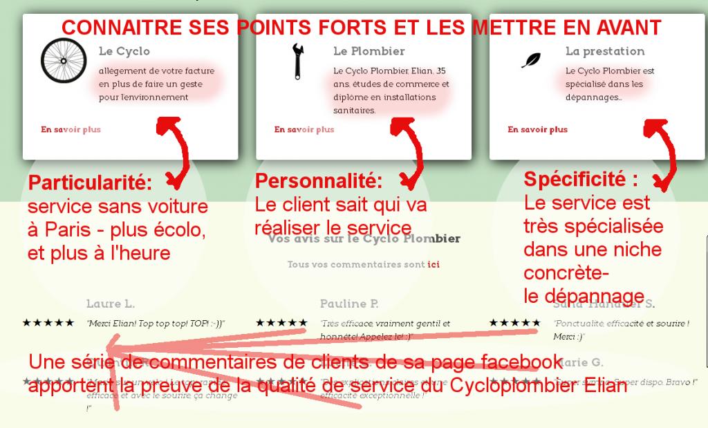 site web artisan paris