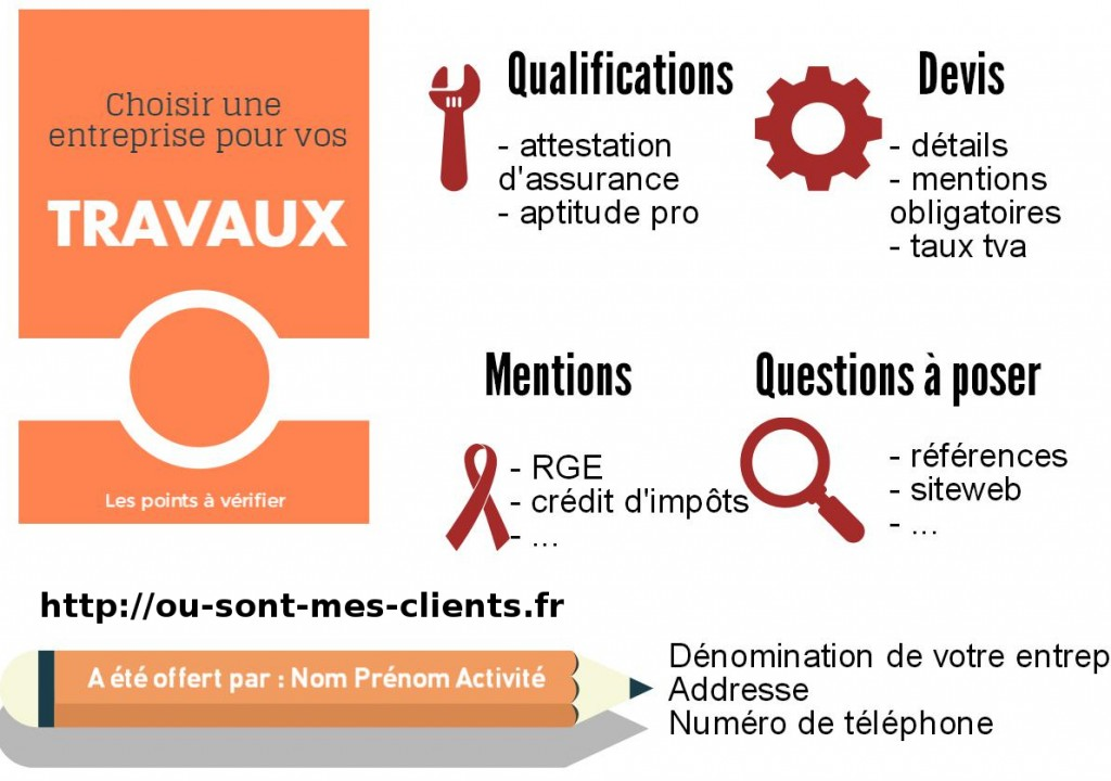 https://ou-sont-mes-clients.fr
