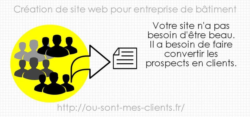 creation-de-site-web-pour-entreprise-de-batiment-4