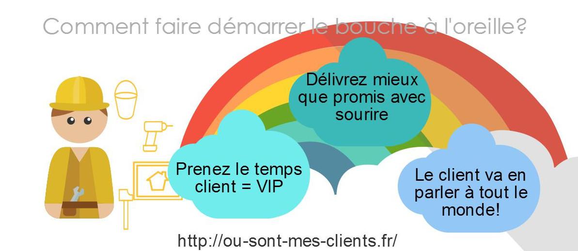 relation-client-btp-6
