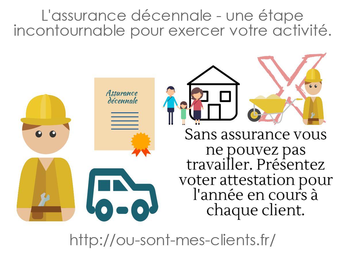 garantie assurance décennale